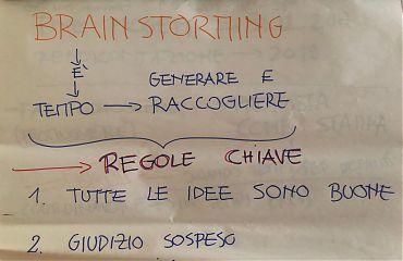 Brain-storming: le regole chiave